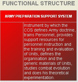 Army Preparation Support System